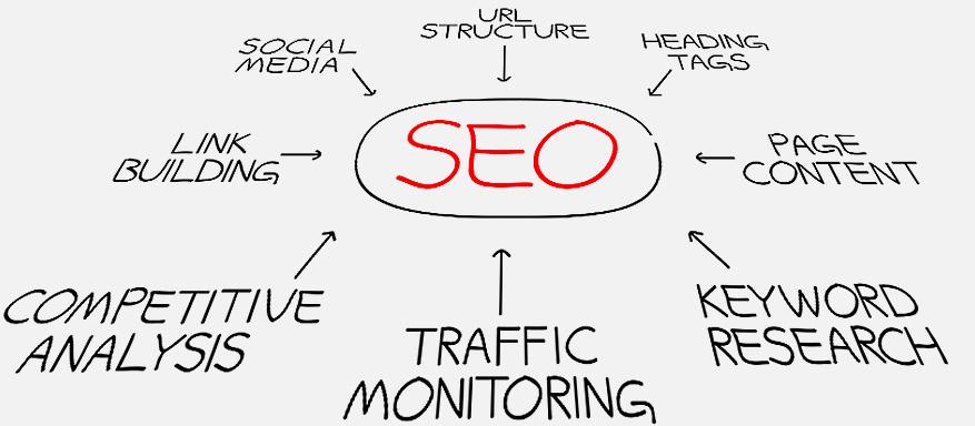 营销型网站领先服务商